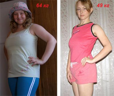 Диета на яблоках для похудения: меню, результаты эффективной.